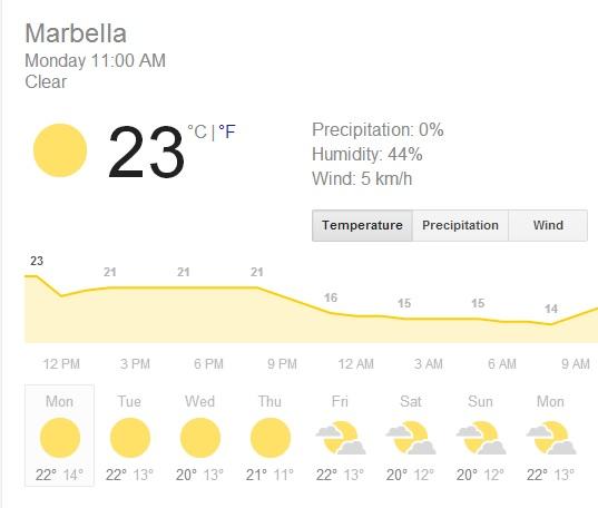 Sunshine weather